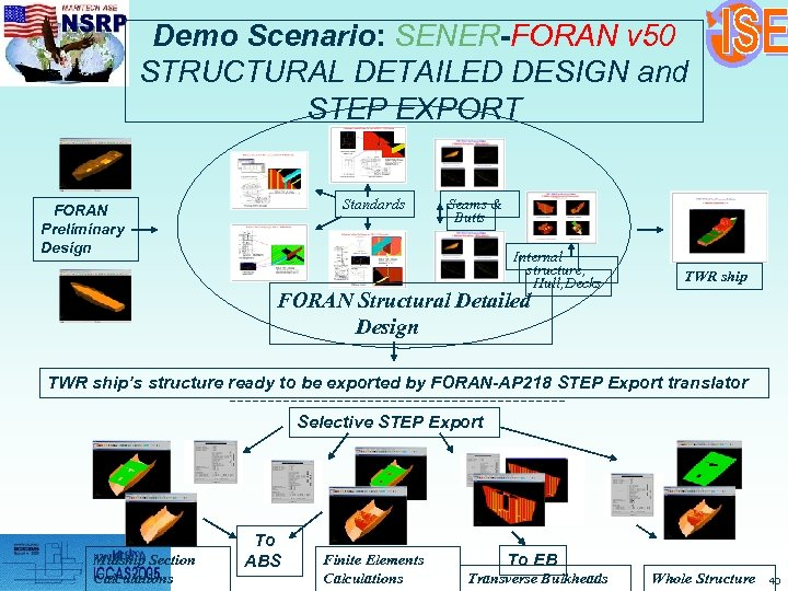 Demo Scenario: SENER-FORAN v 50 STRUCTURAL DETAILED DESIGN and STEP EXPORT Standards FORAN Preliminary