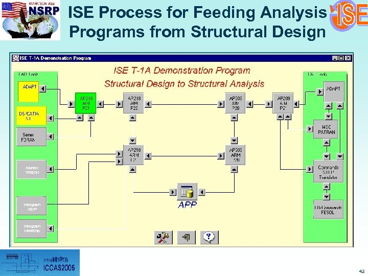 ISE Process for Feeding Analysis Programs from Structural Design Atlantec TRIBON Intergraph ISDP Intergraph