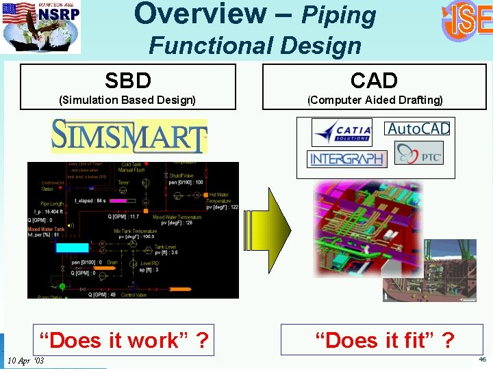 Overview – Piping Functional Design 46 46