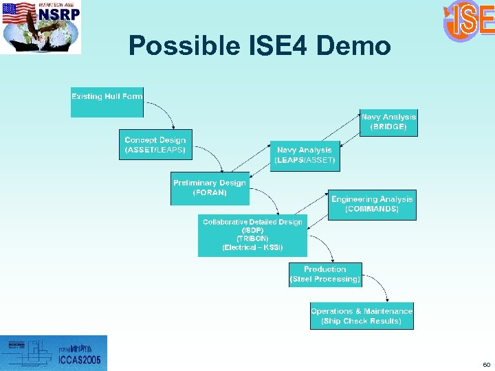 Possible ISE 4 Demo 60