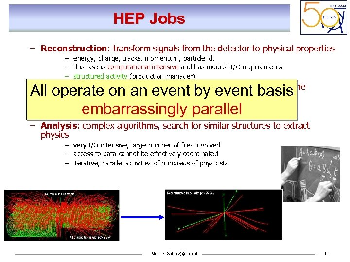 HEP Jobs – Reconstruction: transform signals from the detector to physical properties – energy,