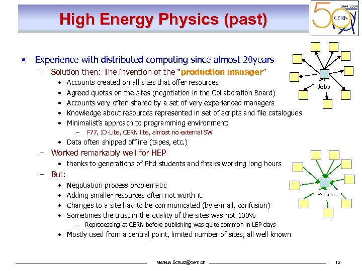 High Energy Physics (past) • Experience with distributed computing since almost 20 years –
