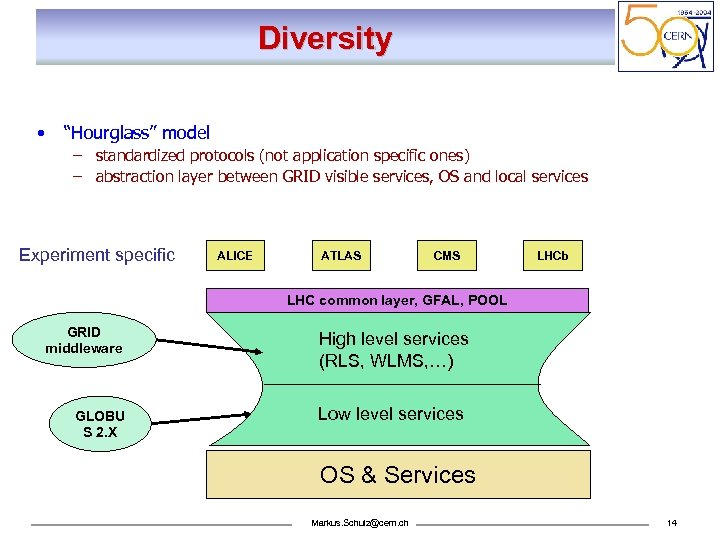 """Diversity • """"Hourglass"""" model – standardized protocols (not application specific ones) – abstraction layer"""
