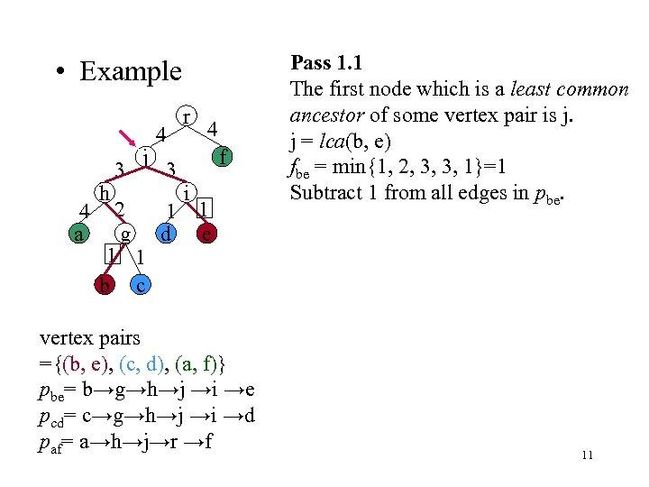 • Example 4 a h 3 j 4 3 r 4 f i
