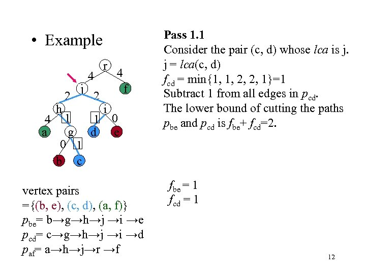 • Example 4 a h 2 j 4 2 r 4 f i