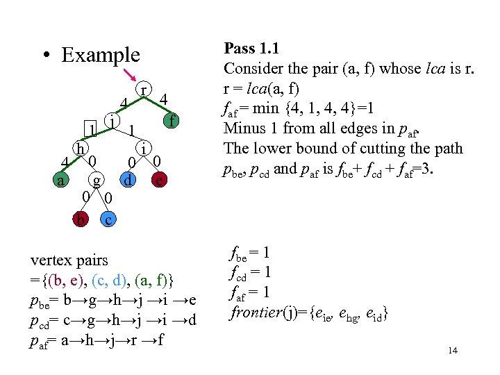 • Example 4 a h 1 j 4 1 r 4 f i