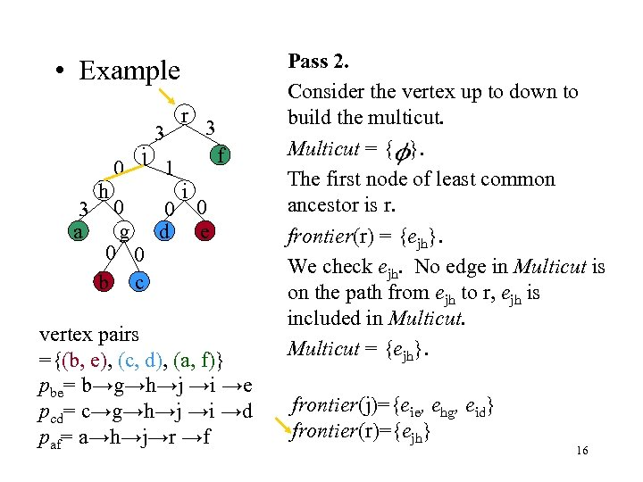• Example 3 a h 0 j 3 1 r 3 f i
