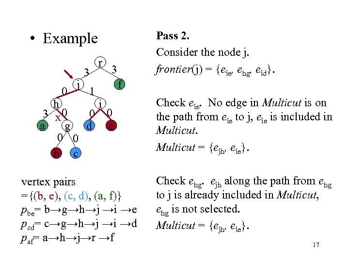 Pass 2. Consider the node j. frontier(j) = {eie, ehg, eid}. • Example 0