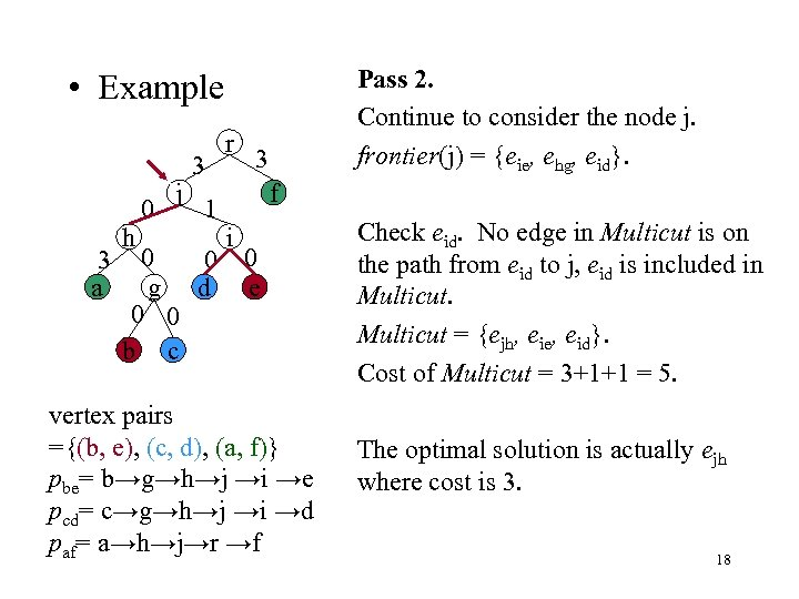 Pass 2. Continue to consider the node j. frontier(j) = {eie, ehg, eid}. •