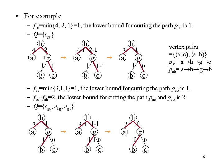 • For example – fac=min{4, 2, 1}=1, the lower bound for cutting the