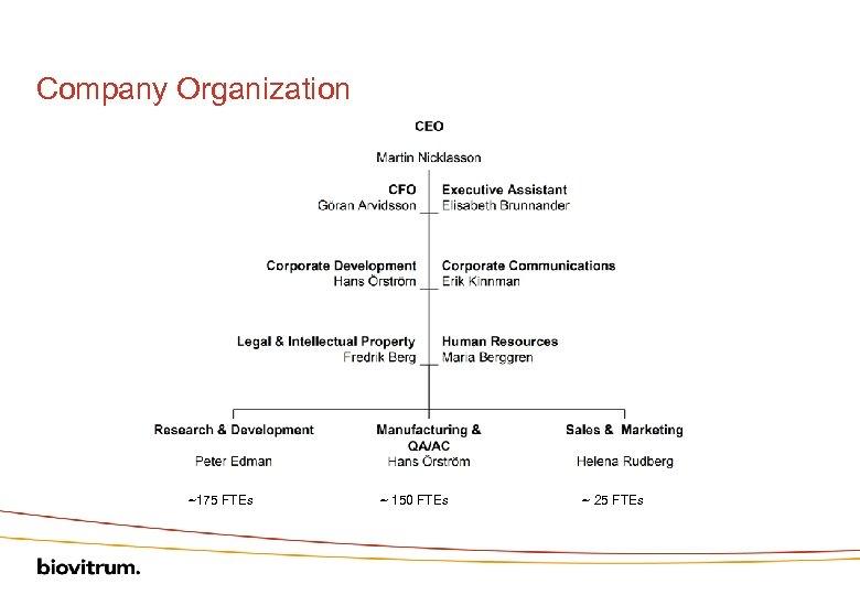 Company Organization ~175 FTEs ~ 150 FTEs ~ 25 FTEs
