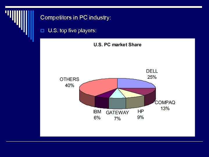 Competitors in PC industry: o U. S. top five players: