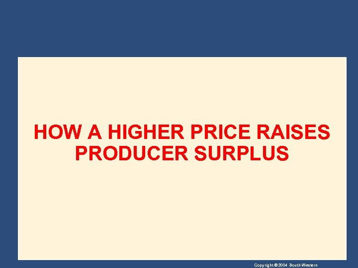 HOW A HIGHER PRICE RAISES PRODUCER SURPLUS Copyright © 2004 South-Western