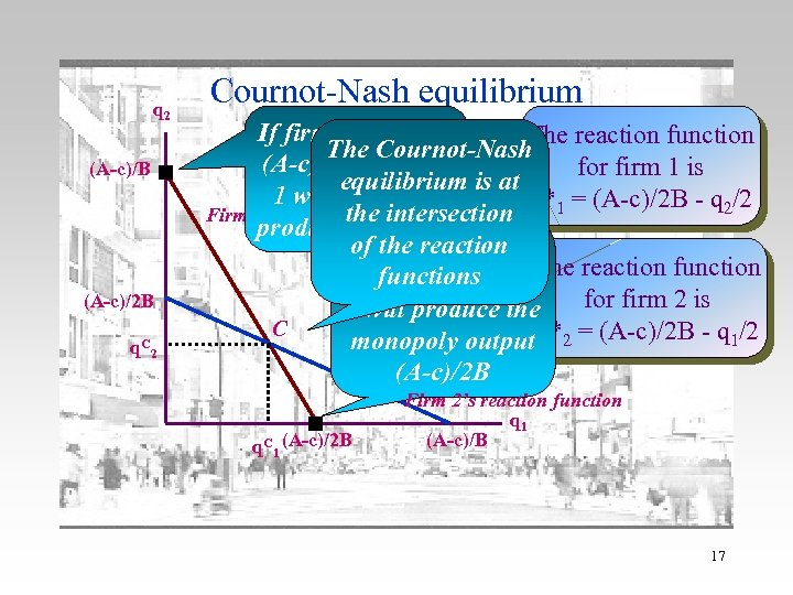 q 2 (A-c)/B (A-c)/2 B q. C 2 Cournot-Nash equilibrium If firm 2 produces