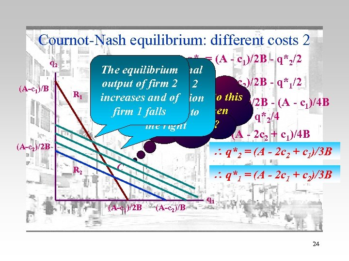 Cournot-Nash equilibrium: different costs 2 q 2 (A-c 1)/B R 1 (A-c 2)/2 B