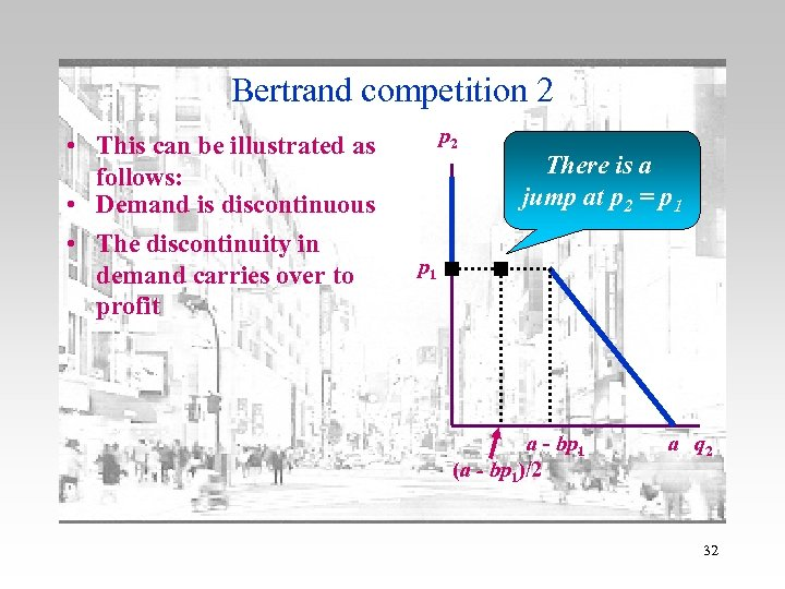 Bertrand competition 2 • This can be illustrated as follows: • Demand is discontinuous