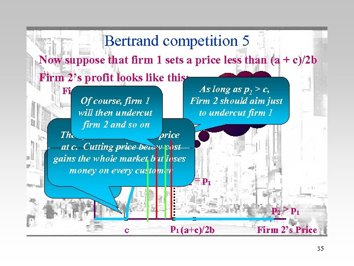 Bertrand competition 5 Now suppose that firm 1 sets a price less than (a