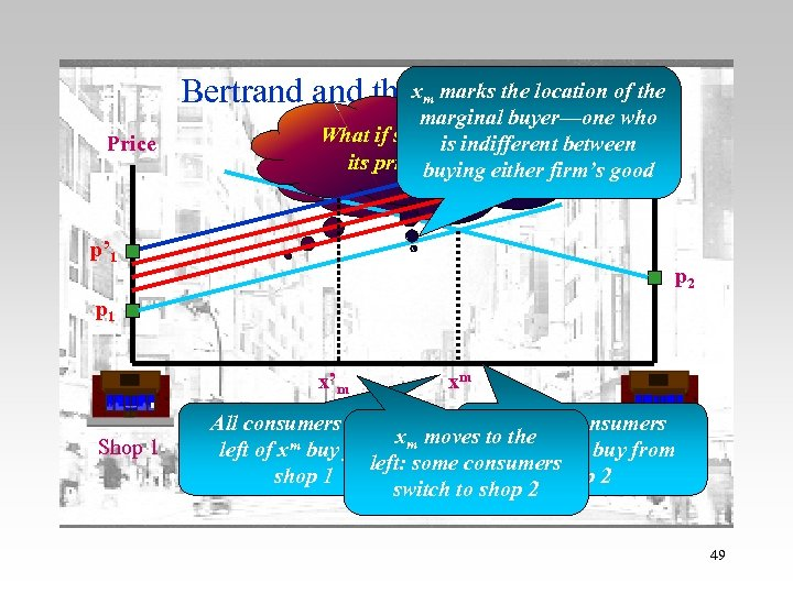 Bertrand thexm marks themodel of the spatial location Price marginal buyer—one who Assume that
