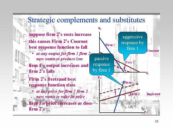 Strategic complements and substitutes q 2 – suppose firm 2's costs increase – this
