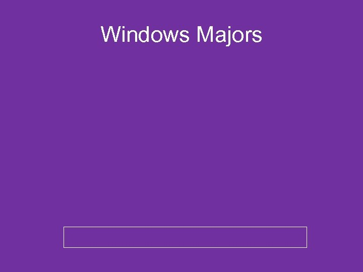 Windows Majors