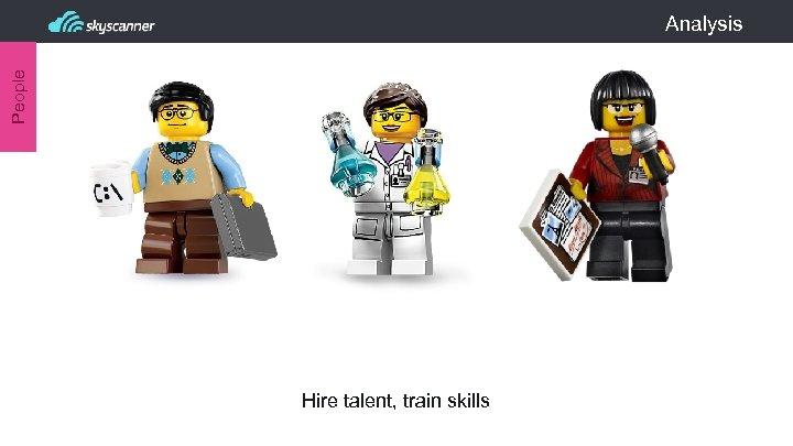 People Analysis Hire talent, train skills