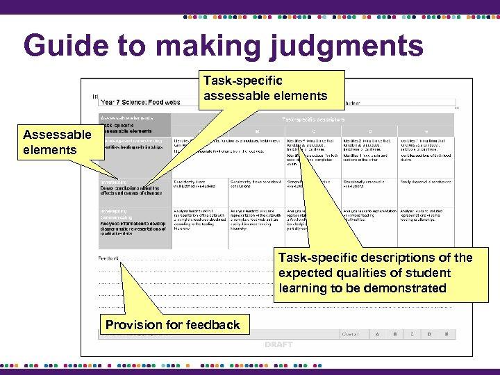 Guide to making judgments Task-specific assessable elements Assessable elements Task-specific descriptions of the expected