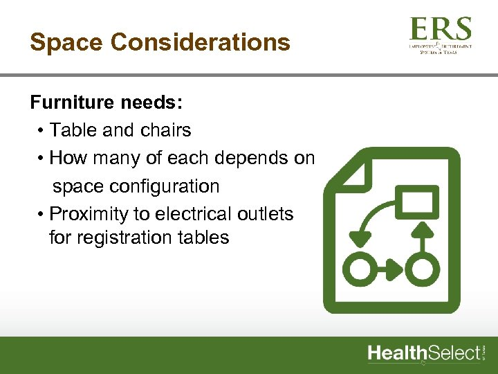 Space Considerations Furniture needs: • Table and chairs • How many of each depends