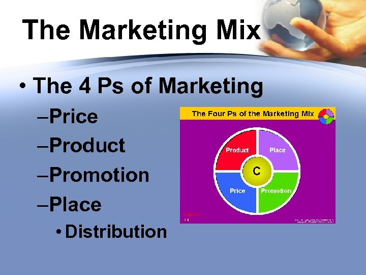 The Marketing Mix • The 4 Ps of Marketing –Price –Product –Promotion –Place •