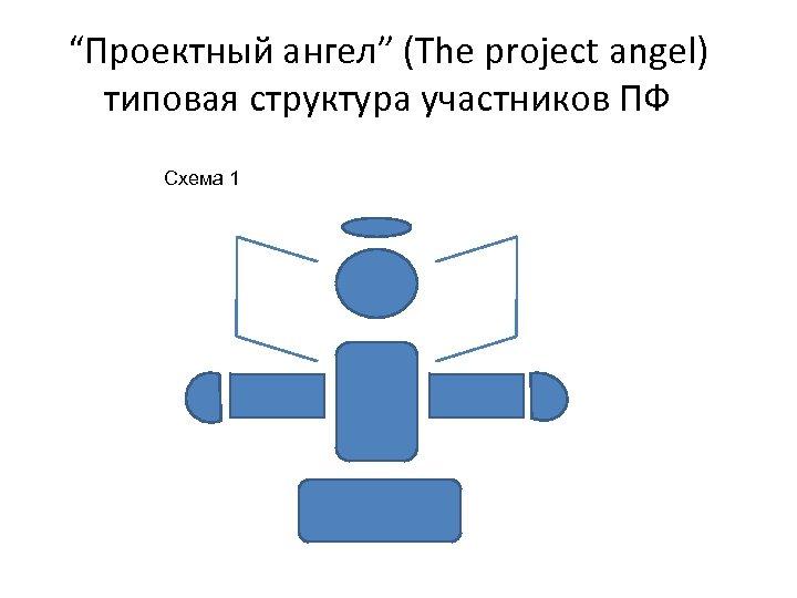"""""""Проектный ангел"""" (The project angel) типовая структура участников ПФ Схема 1"""