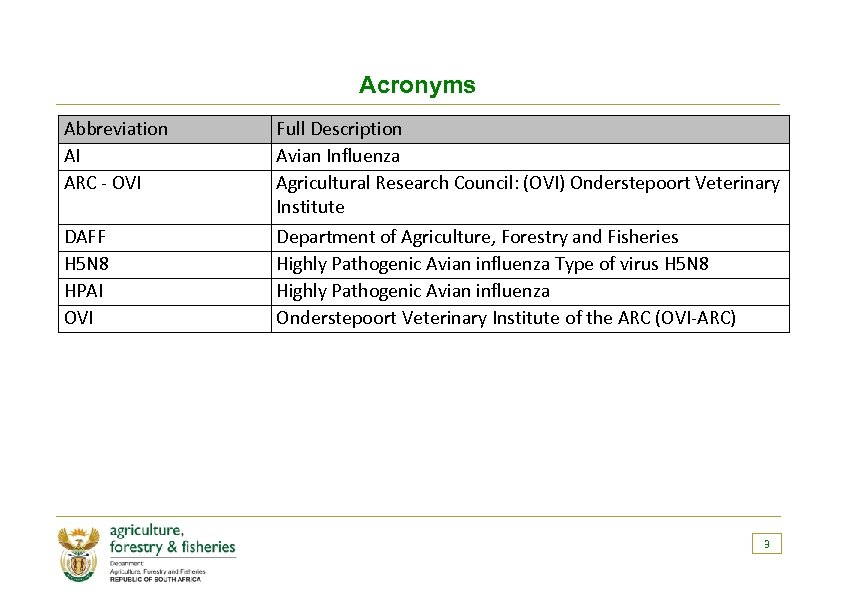 Acronyms Abbreviation AI ARC - OVI DAFF H 5 N 8 HPAI OVI Full