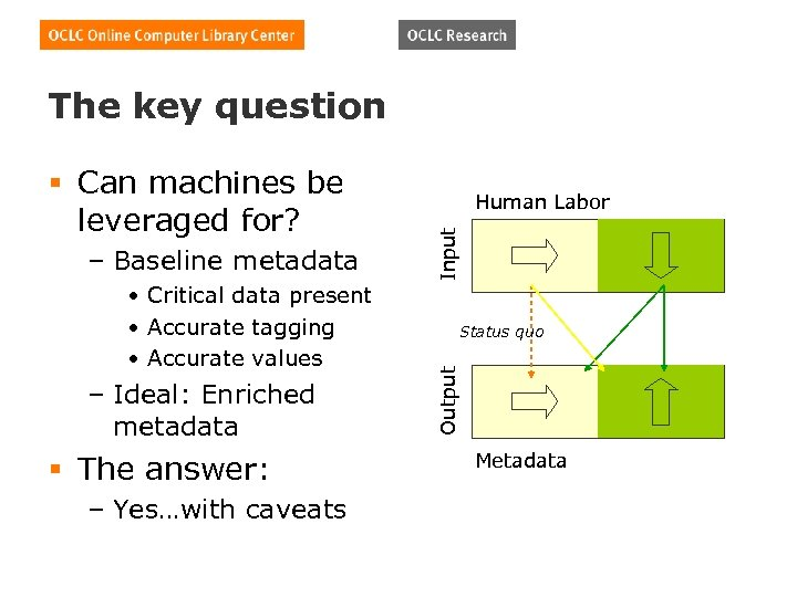 The key question • Critical data present • Accurate tagging • Accurate values –