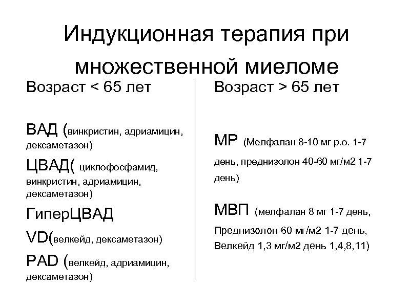 Индукционная терапия при множественной миеломе Возраст < 65 лет ВАД (винкристин, адриамицин, дексаметазон) ЦВАД(