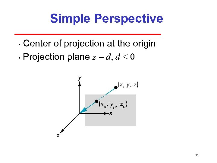 Simple Perspective Center of projection at the origin • Projection plane z = d,