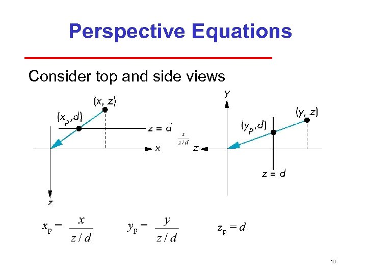Perspective Equations Consider top and side views xp = yp = zp = d