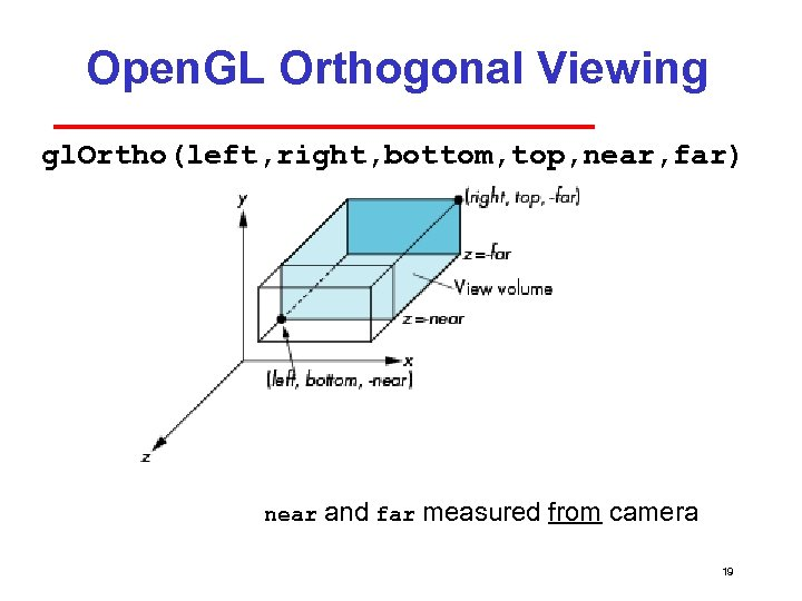 Open. GL Orthogonal Viewing gl. Ortho(left, right, bottom, top, near, far) near and far
