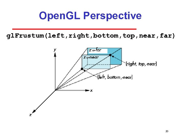 Open. GL Perspective gl. Frustum(left, right, bottom, top, near, far) 20