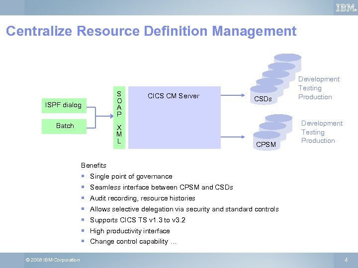 IBM Software Group CICS Configuration Manager