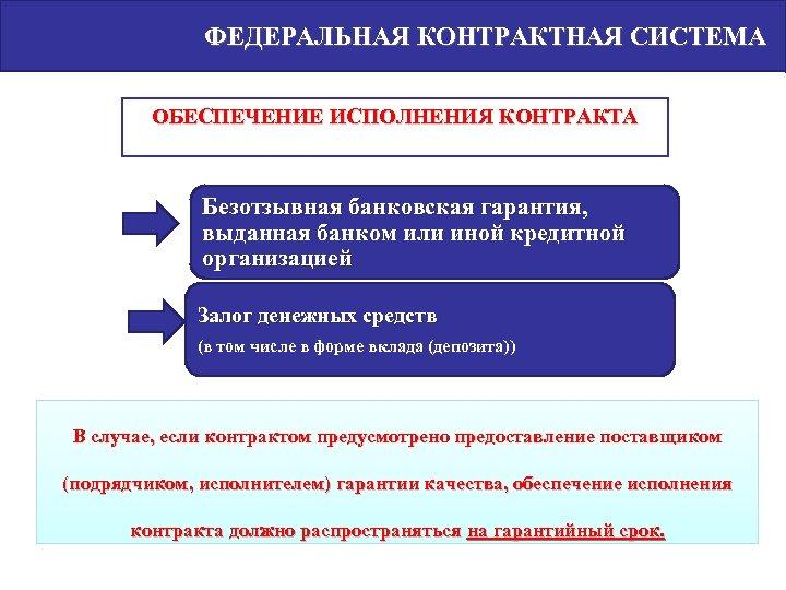 ФЕДЕРАЛЬНАЯ КОНТРАКТНАЯ СИСТЕМА ОБЕСПЕЧЕНИЕ ИСПОЛНЕНИЯ КОНТРАКТА Безотзывная банковская гарантия, выданная банком или иной