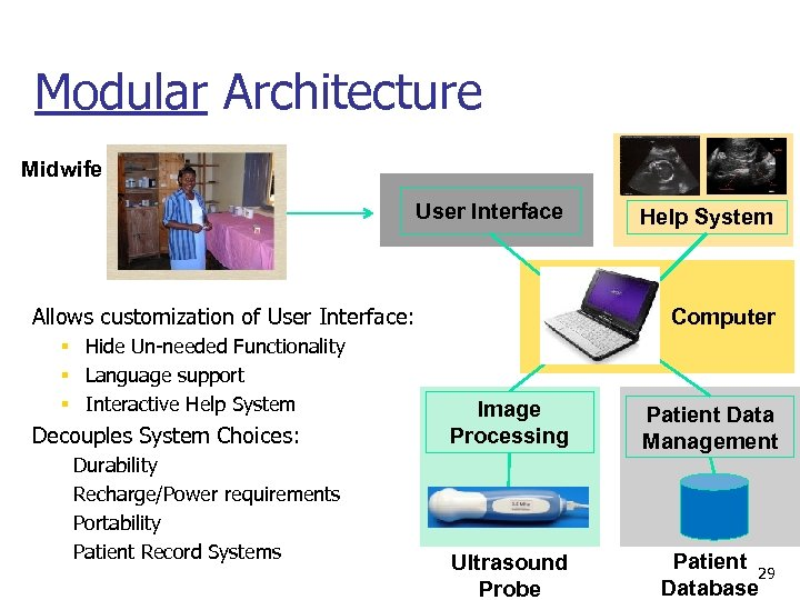 Modular Architecture Midwife User Interface Allows customization of User Interface: Help System Computer Hide