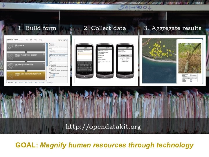 GOAL: Magnify human resources through technology