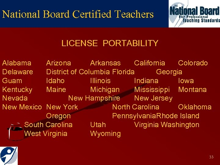 National Board Certified Teachers LICENSE PORTABILITY Alabama Delaware Guam Kentucky Nevada New Mexico Arizona