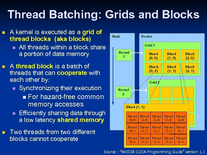 Thread Batching: Grids and Blocks n n A kernel is executed as a grid