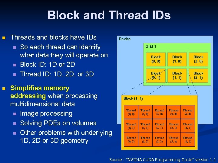 Block and Thread IDs n n Threads and blocks have IDs n So each