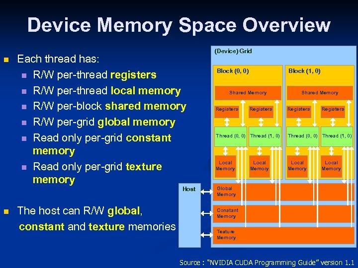Device Memory Space Overview n Each thread has: n R/W per-thread registers n R/W