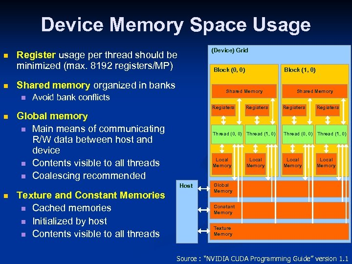 Device Memory Space Usage n n (Device) Grid Register usage per thread should be