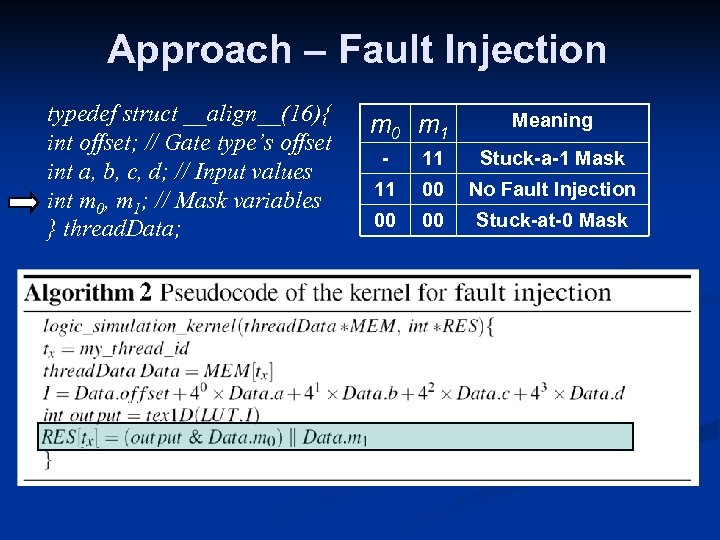 Approach – Fault Injection typedef struct __align__(16){ int offset; // Gate type's offset int