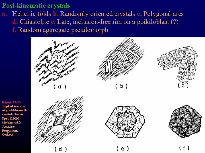 Post-kinematic crystals a. Helicitic folds b. Randomly oriented crystals c. Polygonal arcs d. Chiastolite