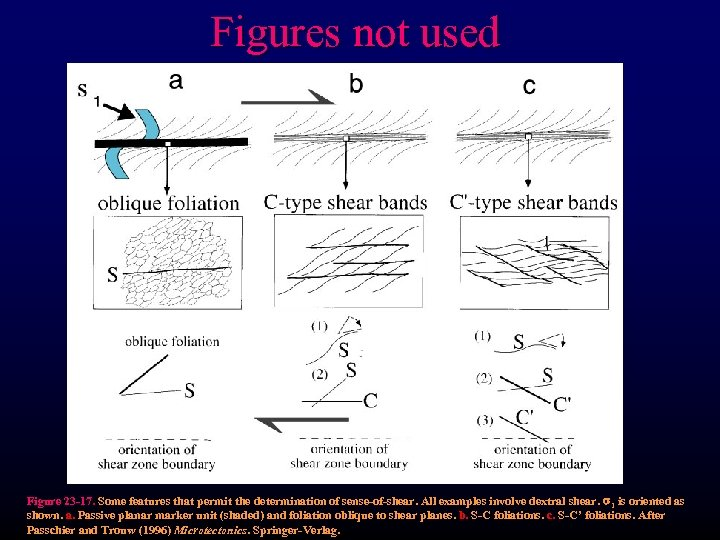 Figures not used Figure 23 -17. Some features that permit the determination of sense-of-shear.