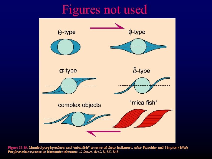 """Figures not used Figure 23 -19. Mantled porphyroclasts and """"mica fish"""" as sense-of-shear indicators."""
