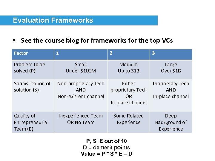 Evaluation Frameworks • See the course blog for frameworks for the top VCs Factor